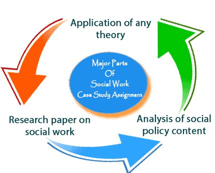 What is the difference of case study from thesis studies